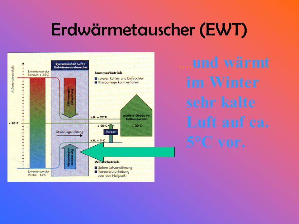 Erdwärmetauscher (EWT) Ein EWT kühlt im Sommer die warme Frischluft auf angenehme 22°C ab....