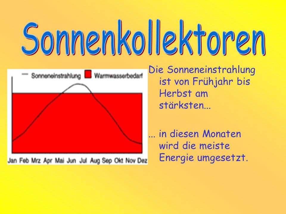 Die Sonneneinstrahlung ist von Frühjahr bis Herbst am stärksten...... in diesen Monaten wird die meiste Energie umgesetzt.