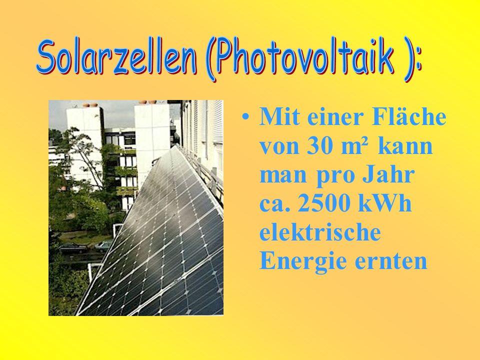 Neigung der Solarzellen zwischen 30° und 60° Südrichtung