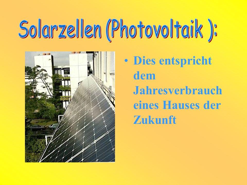 Mit einer Fläche von 30 m² kann man pro Jahr ca. 2500 kWh elektrische Energie ernten