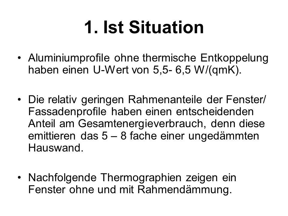 1. Ist Situation Aluminiumprofile ohne thermische Entkoppelung haben einen U-Wert von 5,5- 6,5 W/(qmK). Die relativ geringen Rahmenanteile der Fenster