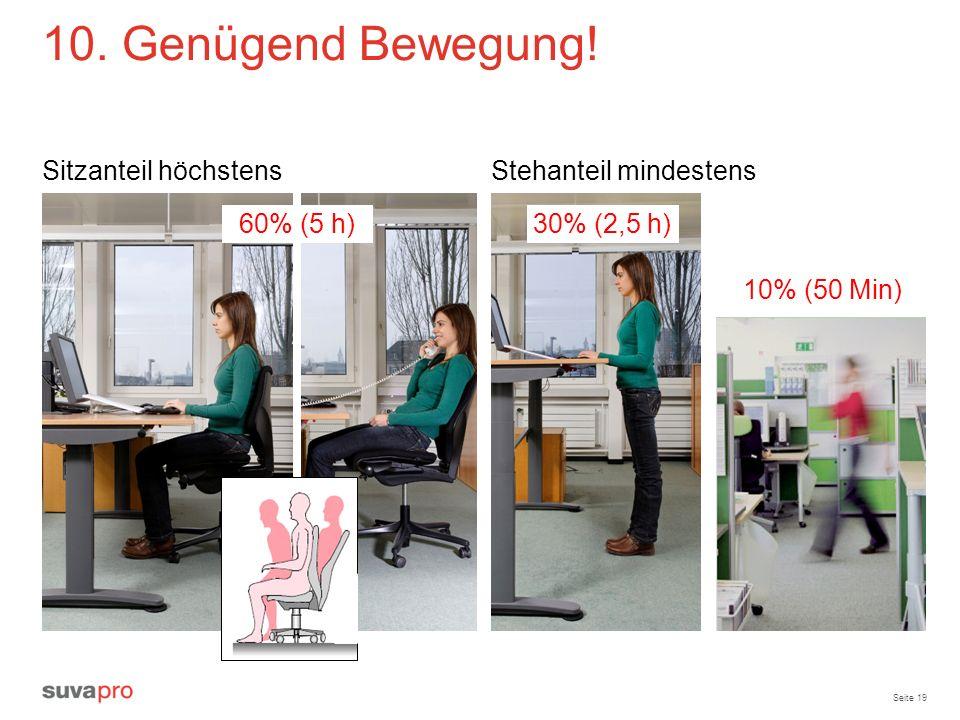 Seite 19 10. Genügend Bewegung! Sitzanteil höchstensStehanteil mindestens 60% (5 h)30% (2,5 h) 10% (50 Min)