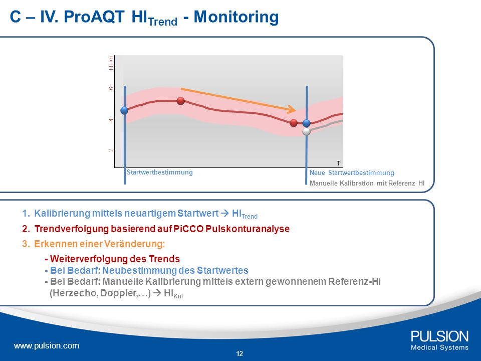 www.pulsion.com 12 C – IV. ProAQT HI Trend - Monitoring Startwertbestimmung 2 4 6 HI l/min T 1.Kalibrierung mittels neuartigem Startwert HI Trend 2.Tr