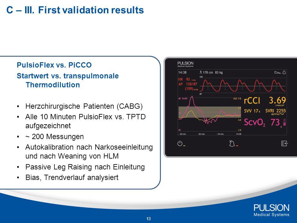 PulsioFlex vs. PiCCO Startwert vs. transpulmonale Thermodilution Herzchirurgische Patienten (CABG) Alle 10 Minuten PulsioFlex vs. TPTD aufgezeichnet ~