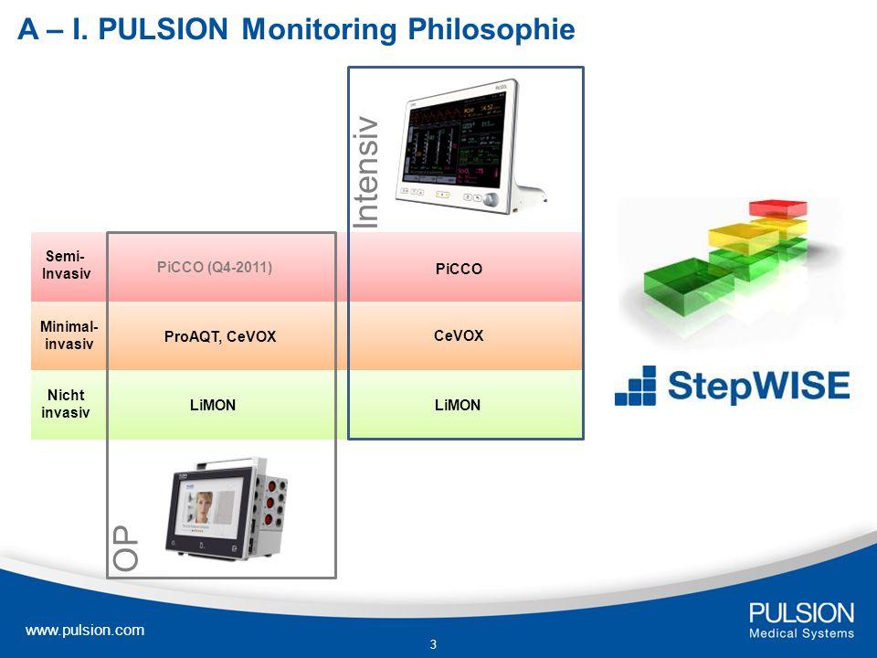 www.pulsion.com 3 A – I. PULSION Monitoring Philosophie Nicht invasiv Minimal- invasiv Semi- Invasiv PiCCO CeVOX LiMON ProAQT, CeVOX LiMON PiCCO (Q4-2