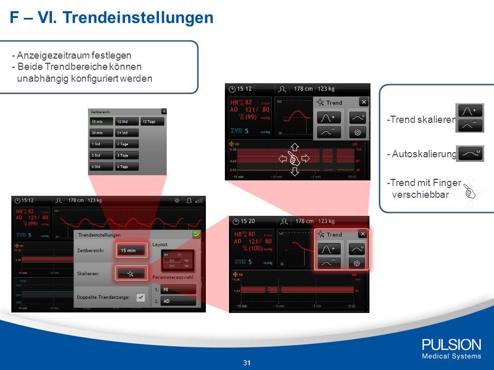 F – VI. Trendeinstellungen - Anzeigezeitraum festlegen - Beide Trendbereiche können unabhängig konfiguriert werden -Trend skalieren - Autoskalierung -