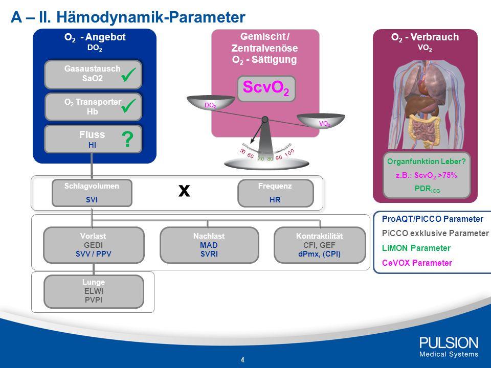 4 A – II. Hämodynamik-Parameter O 2 - Angebot DO 2 Fluss HI Fluss HI Gasaustausch SaO2 Gasaustausch SaO2 O 2 Transporter Hb O 2 Transporter Hb O 2 - V