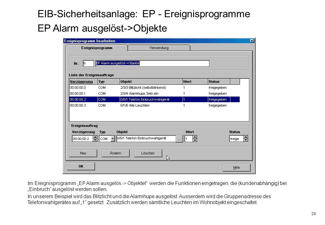 29 EIB-Sicherheitsanlage: EP - Ereignisprogramme EP Alarm ausgelöst->Objekte Im Ereignisprogramm EP Alarm ausgelös -> Objektet werden die Funktionen e