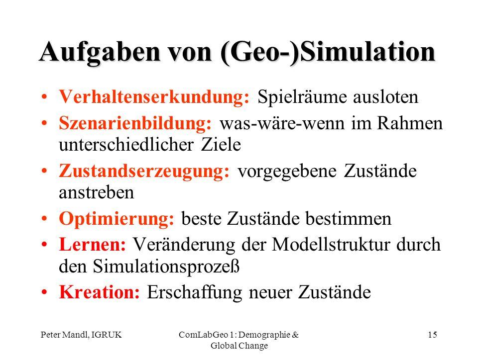 Peter Mandl, IGRUKComLabGeo 1: Demographie & Global Change 15 Aufgaben von (Geo-)Simulation Verhaltenserkundung: Spielräume ausloten Szenarienbildung: