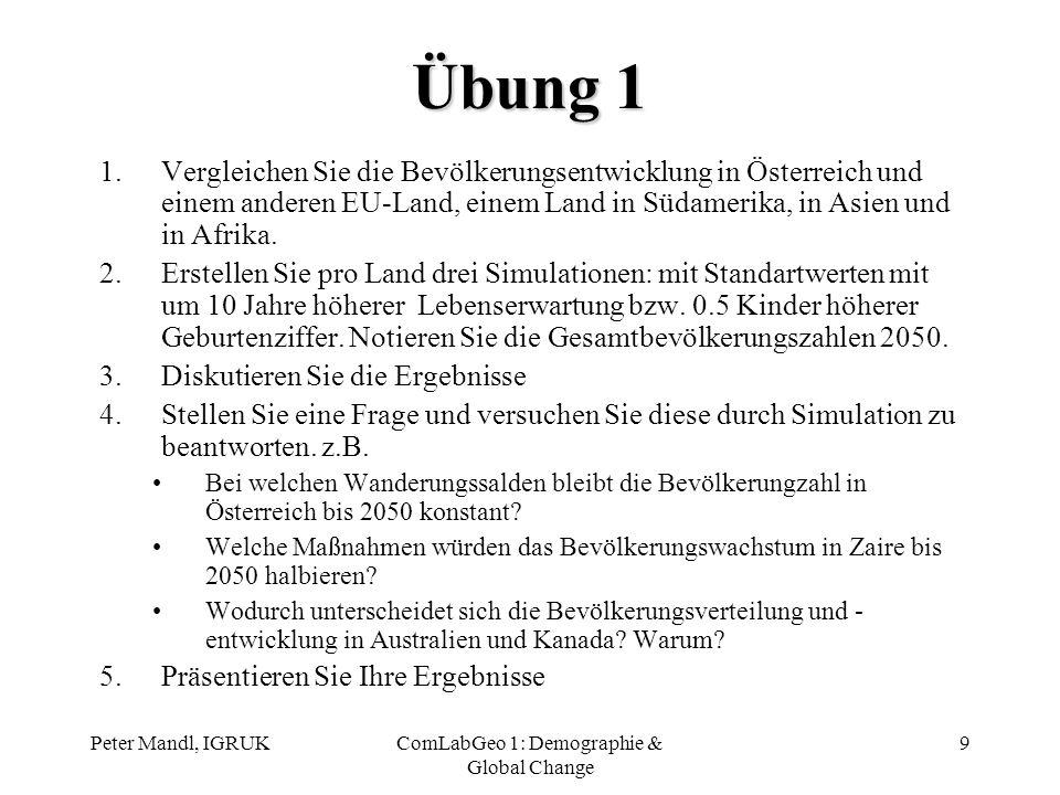 Peter Mandl, IGRUKComLabGeo 1: Demographie & Global Change 30 Übung 4c: Übung 4c: LucMan.pdf, Seite 78 – 81 Was-wäre-wenn Simulation: –Starte die Simulation und beobachte die Veränderung des Waldes.