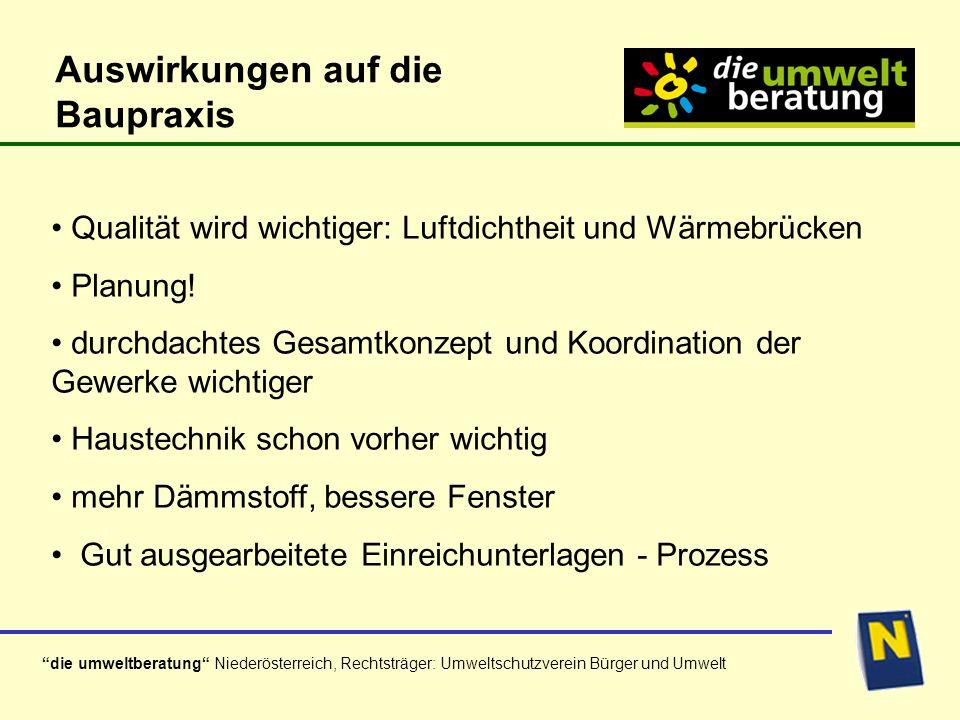 die umweltberatung Niederösterreich, Rechtsträger: Umweltschutzverein Bürger und Umwelt Qualität wird wichtiger: Luftdichtheit und Wärmebrücken Planung.