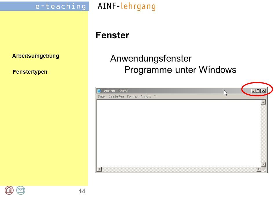 Arbeitsumgebung 14 Fenster Anwendungsfenster Programme unter Windows Fenstertypen