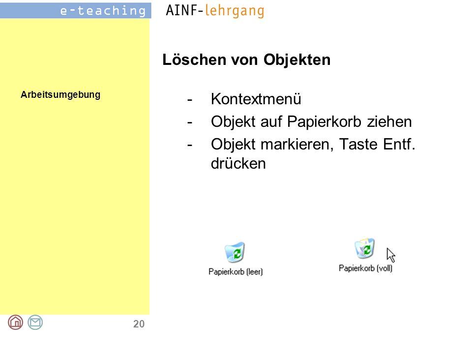 Arbeitsumgebung 20 Löschen von Objekten -Kontextmenü -Objekt auf Papierkorb ziehen -Objekt markieren, Taste Entf.