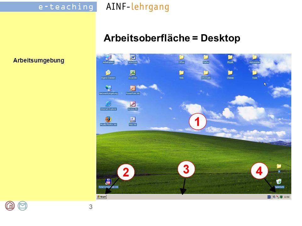Arbeitsumgebung 3 Arbeitsoberfläche = Desktop