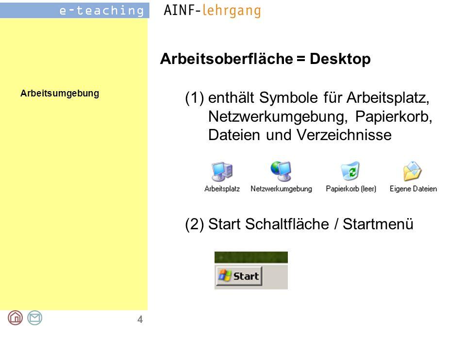 Arbeitsumgebung 4 Arbeitsoberfläche = Desktop (1)enthält Symbole für Arbeitsplatz, Netzwerkumgebung, Papierkorb, Dateien und Verzeichnisse (2)Start Schaltfläche / Startmenü