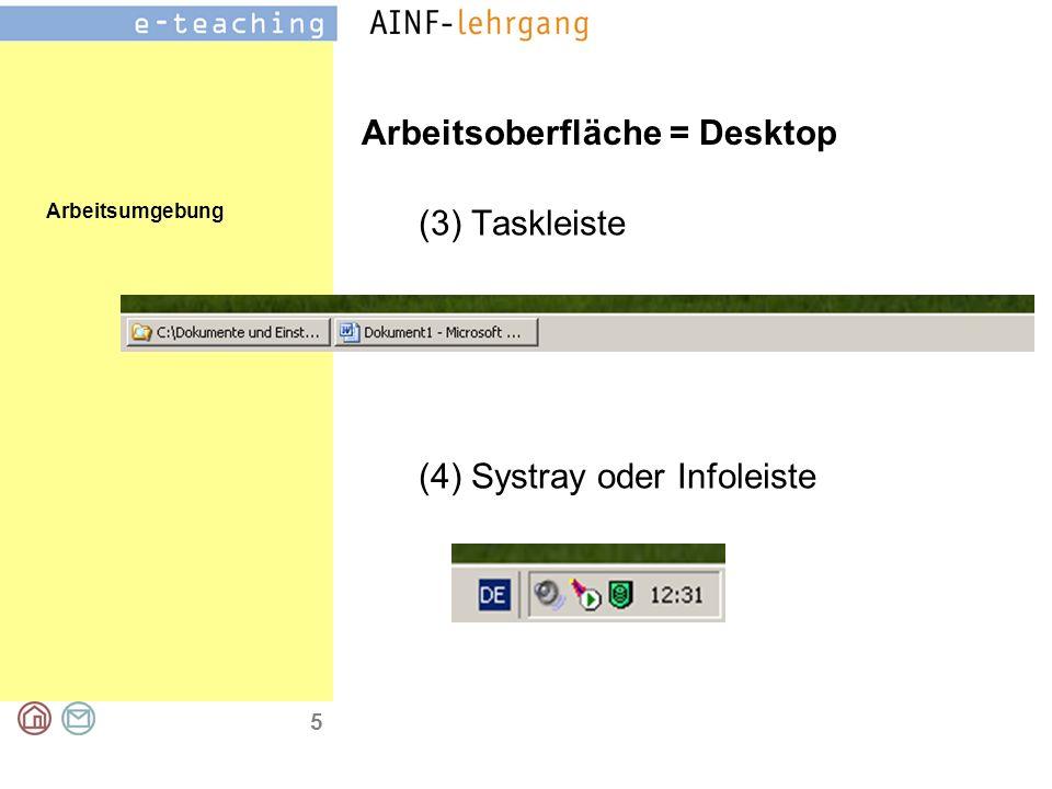 Arbeitsumgebung 5 Arbeitsoberfläche = Desktop (3)Taskleiste (4)Systray oder Infoleiste