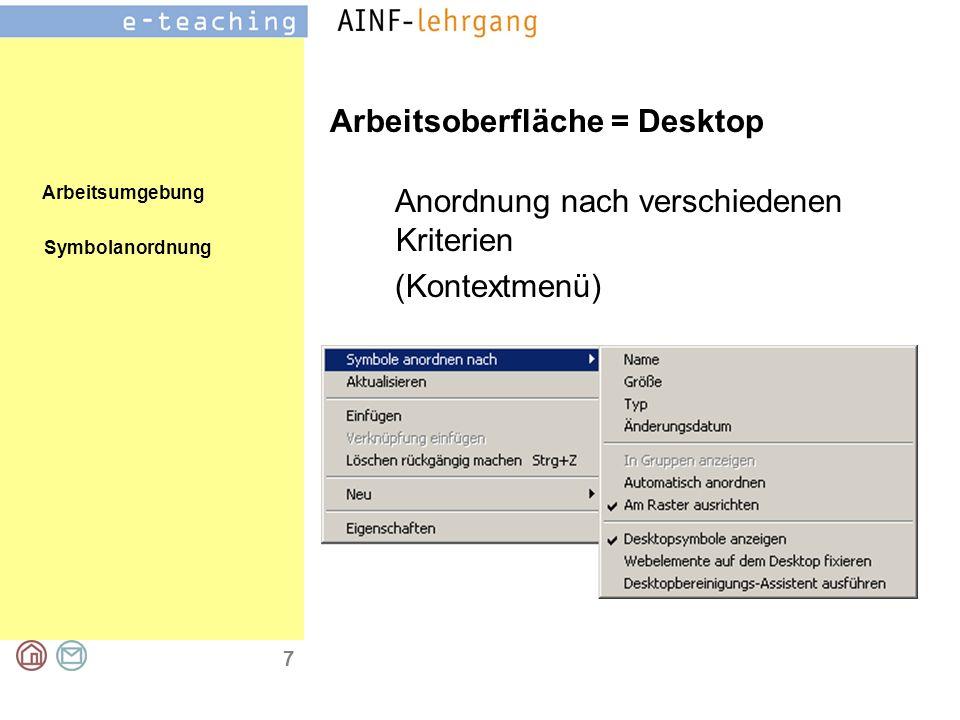 Arbeitsumgebung 7 Arbeitsoberfläche = Desktop Anordnung nach verschiedenen Kriterien (Kontextmenü) Symbolanordnung