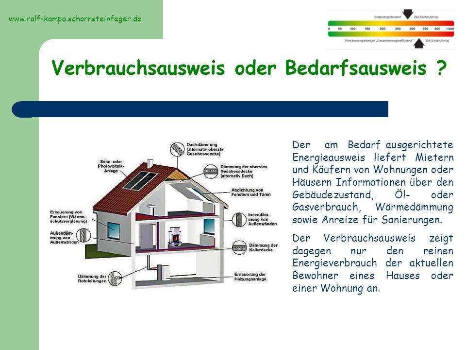 Umfang einer Energieberatung Untersuchung vor Ort Zuerst wird der gesamte Energieverbrauch Ihres Hauses ermittelt.