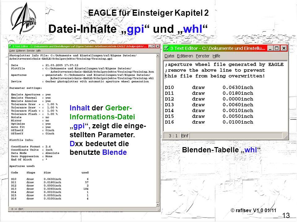 © raf/sev V1.0 01/11 EAGLE für Einsteiger Kapitel 2 13 Datei-Inhalte gpi und whl Blenden-Tabelle whl Inhalt der Gerber- Informations-Dateigpi, zeigt d