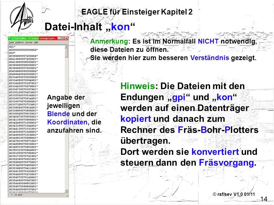© raf/sev V1.0 01/11 EAGLE für Einsteiger Kapitel 2 14 Datei-Inhalt kon Anmerkung: Es ist im Normalfall NICHT notwendig, diese Dateien zu öffnen. Sie