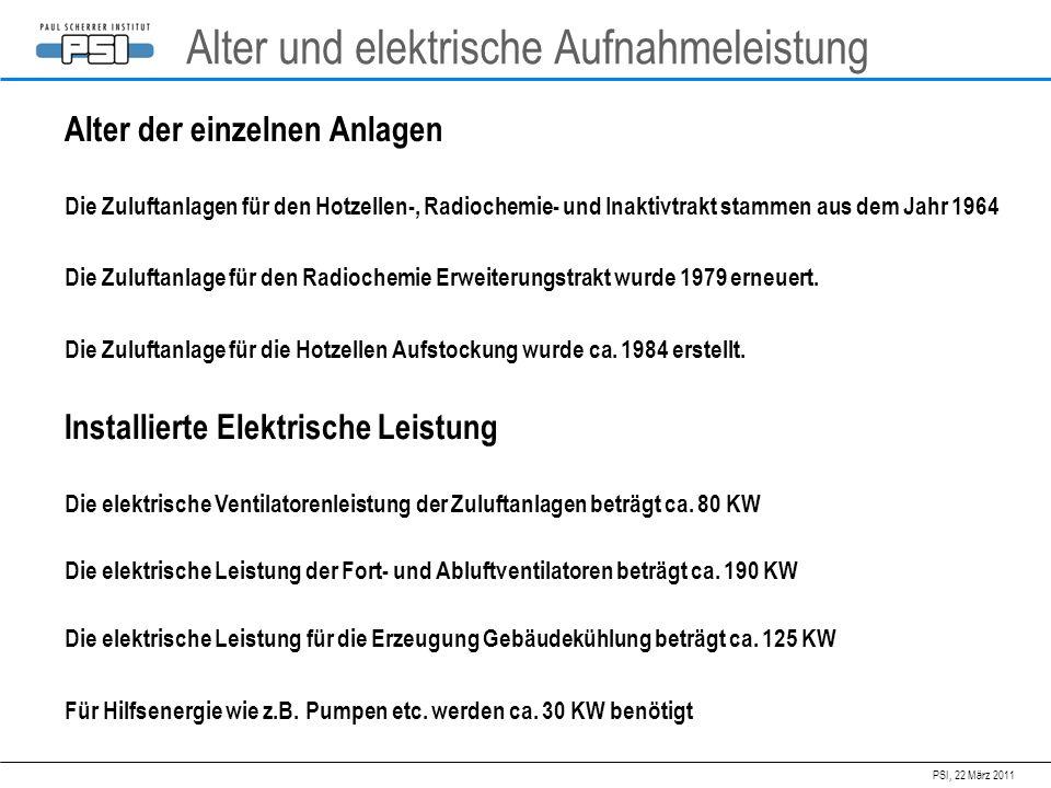 PSI, 22 März 2011 Alter und elektrische Aufnahmeleistung Die elektrische Leistung der Fort- und Abluftventilatoren beträgt ca. 190 KW Alter der einzel