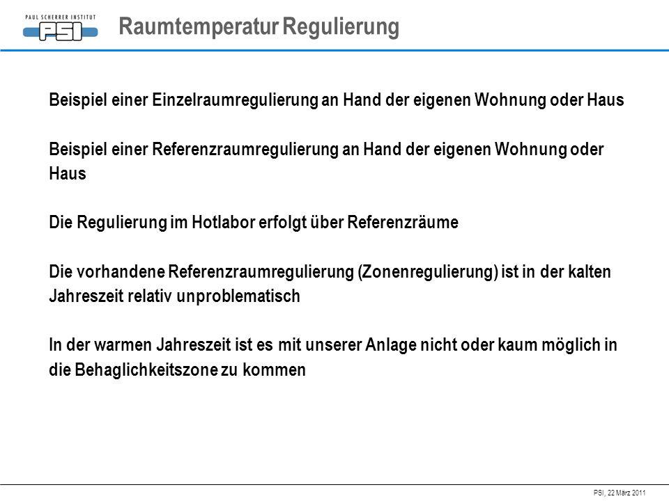 PSI, 22 März 2011 Raumtemperatur Regulierung Beispiel einer Einzelraumregulierung an Hand der eigenen Wohnung oder Haus Beispiel einer Referenzraumreg