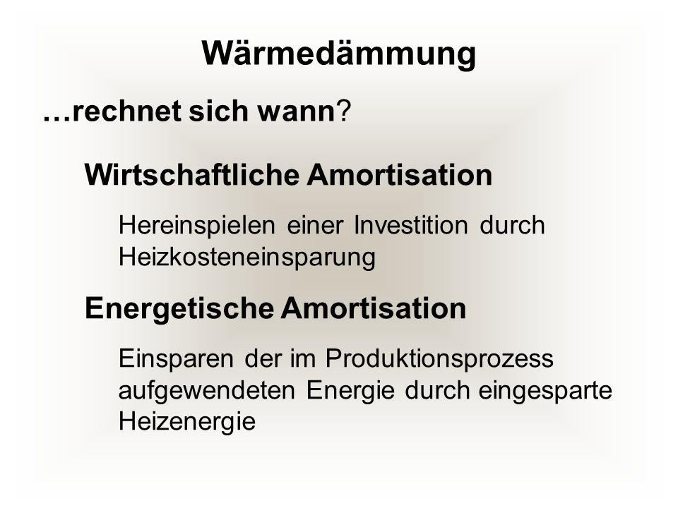 Wärmedämmung Wirtschaftliche Amortisation Hereinspielen einer Investition durch Heizkosteneinsparung Energetische Amortisation Einsparen der im Produk