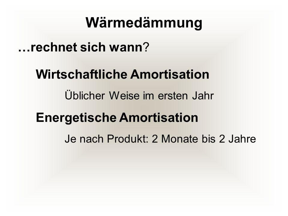 Wärmedämmung Wirtschaftliche Amortisation Üblicher Weise im ersten Jahr Energetische Amortisation Je nach Produkt: 2 Monate bis 2 Jahre …rechnet sich