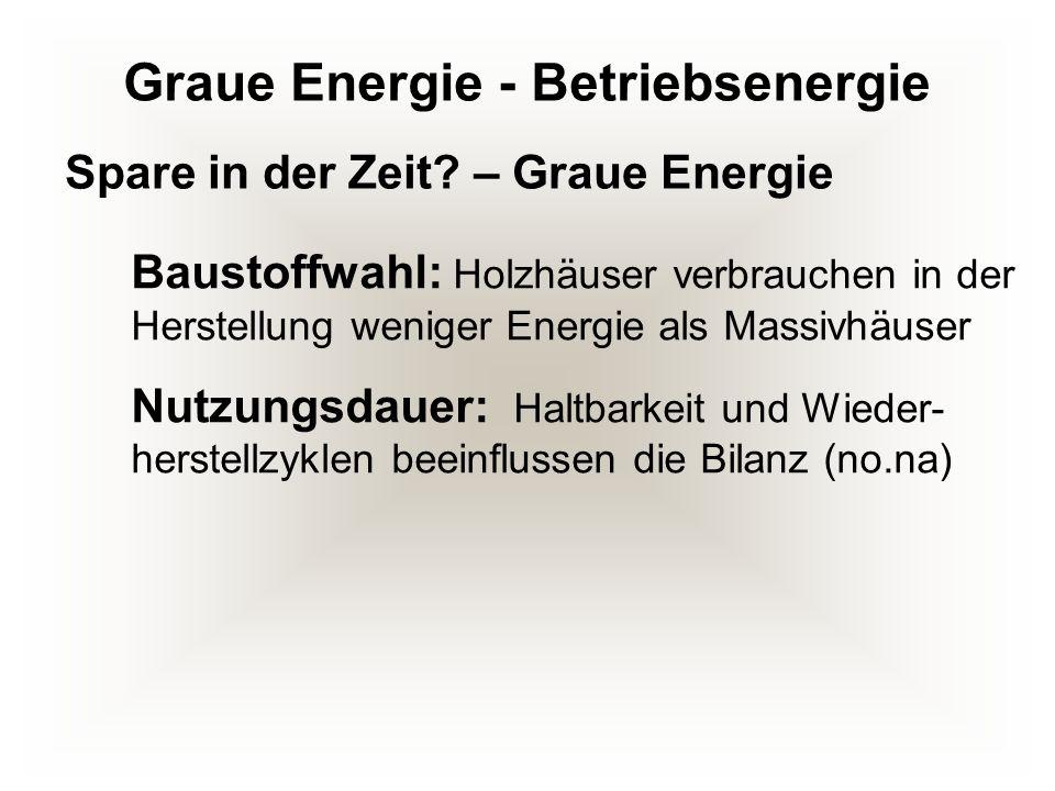 Graue Energie - Betriebsenergie Baustoffwahl: Holzhäuser verbrauchen in der Herstellung weniger Energie als Massivhäuser Nutzungsdauer: Haltbarkeit un