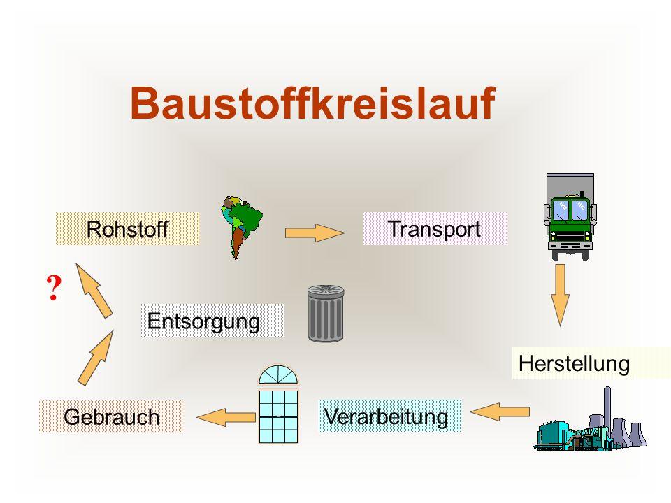 Baustoffkreislauf Gebrauch Rohstoff Transport Herstellung Verarbeitung Entsorgung ?
