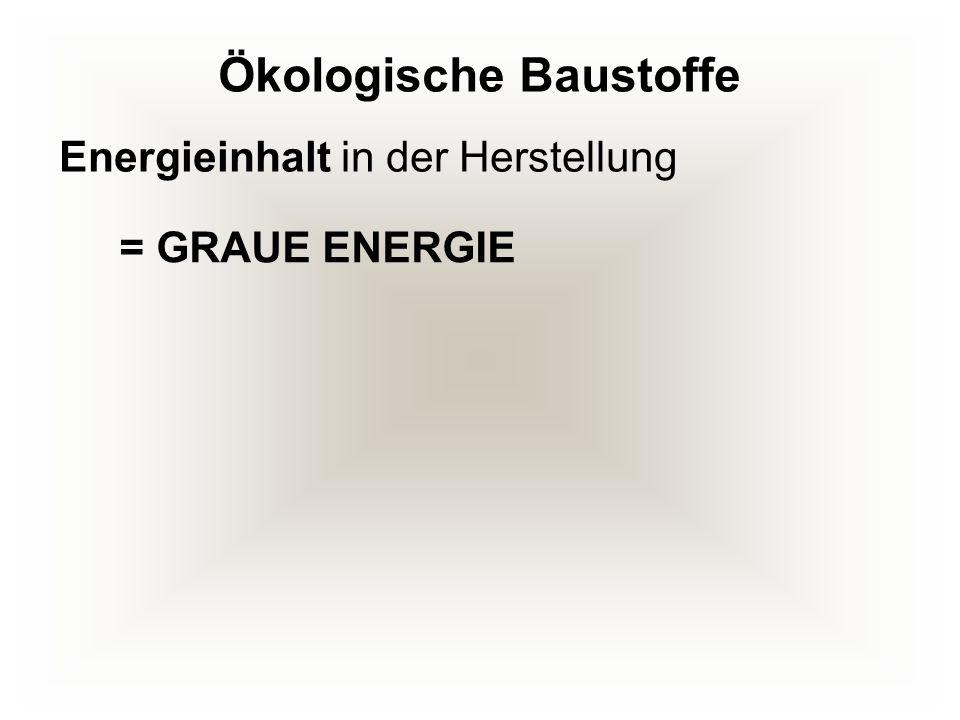 Ökologische Baustoffe = GRAUE ENERGIE Energieinhalt in der Herstellung