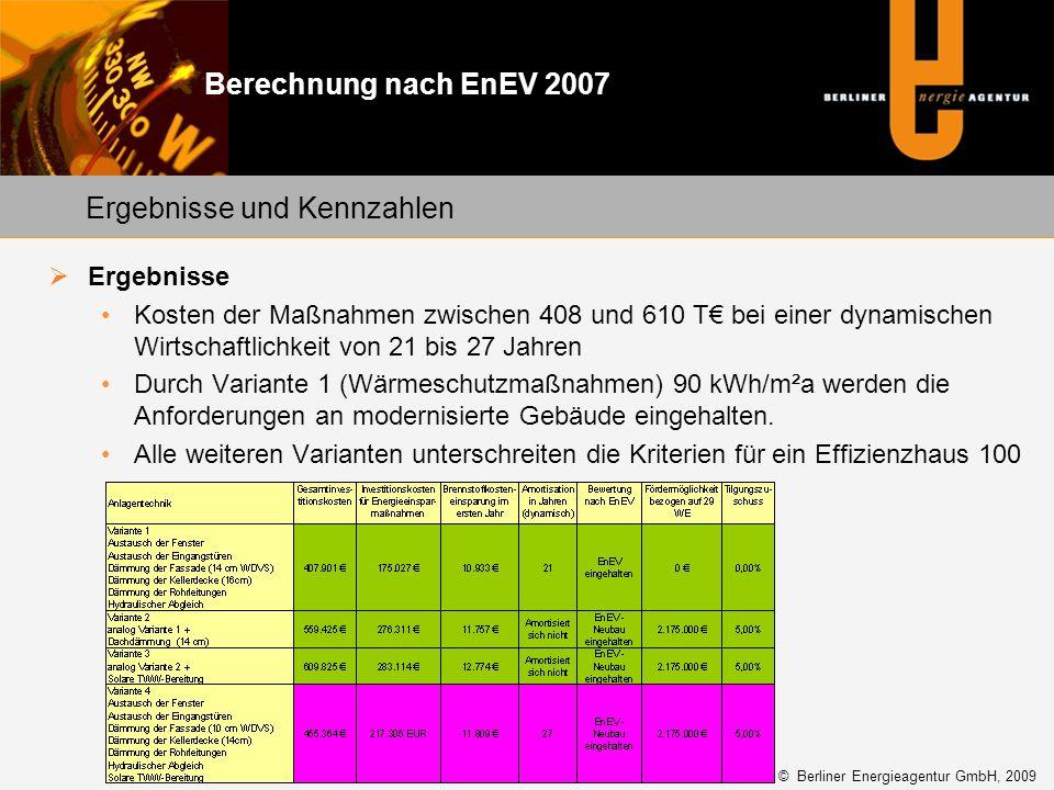 Ergebnisse Kosten der Maßnahmen zwischen 408 und 610 T bei einer dynamischen Wirtschaftlichkeit von 21 bis 27 Jahren Durch Variante 1 (Wärmeschutzmaßn