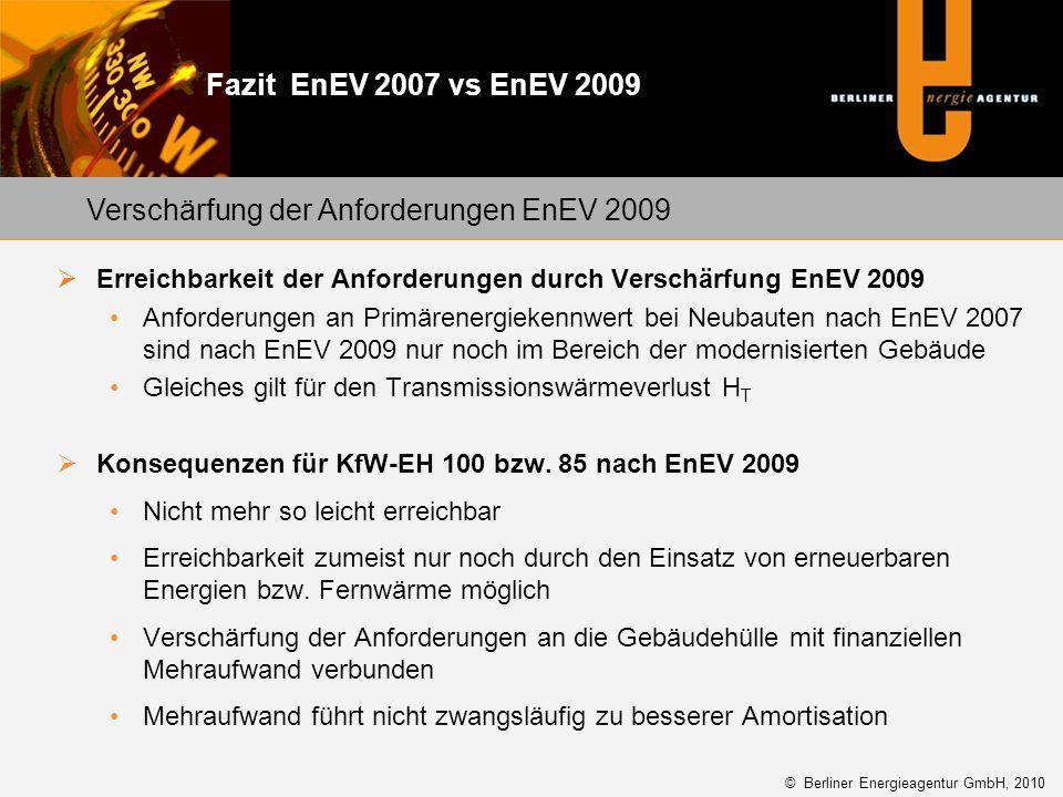 Erreichbarkeit der Anforderungen durch Verschärfung EnEV 2009 Anforderungen an Primärenergiekennwert bei Neubauten nach EnEV 2007 sind nach EnEV 2009