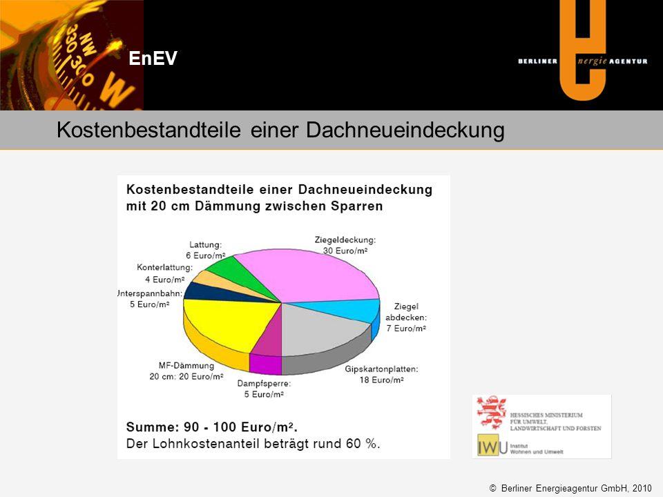 Kostenbestandteile einer Dachneueindeckung EnEV © Berliner Energieagentur GmbH, 2010
