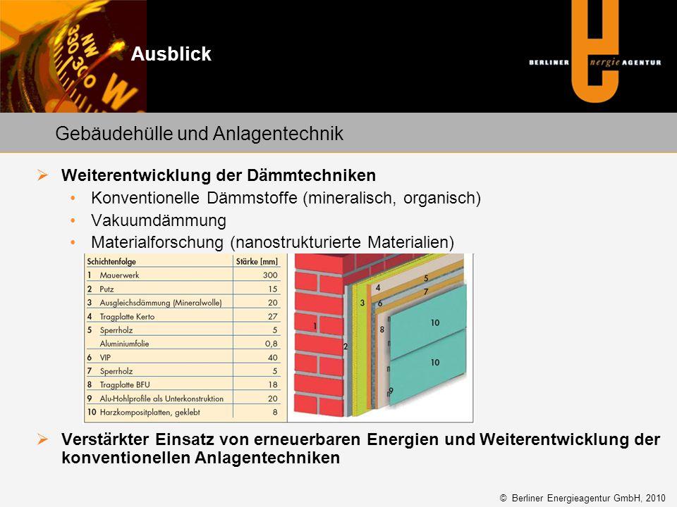 Weiterentwicklung der Dämmtechniken Konventionelle Dämmstoffe (mineralisch, organisch) Vakuumdämmung Materialforschung (nanostrukturierte Materialien)