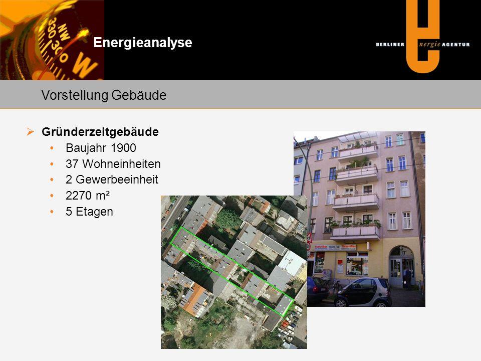 Energieanalyse Vorstellung Gebäude Gründerzeitgebäude Baujahr 1900 37 Wohneinheiten 2 Gewerbeeinheit 2270 m² 5 Etagen