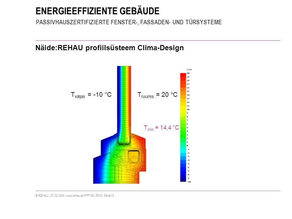 ENERGIEEFFIZIENTE GEBÄUDE PASSIVHAUSZERTIFIZIERTE FENSTER-, FASSADEN- UND TÜRSYSTEME © REHAU - 27.02.2014 - www.rehau.ee PFF109 - 5519 - Seite 13 Näide:REHAU profiilsüsteem Clima-Design T ruumis = 20 °CT väljas = -10 °C T min = 14,4 °C