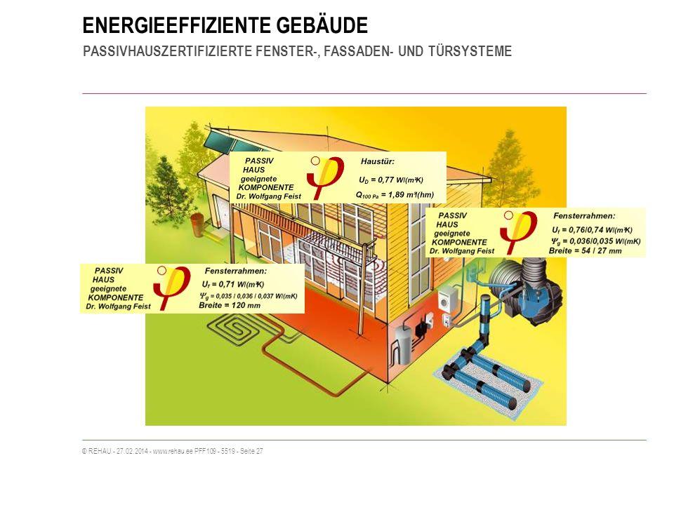 ENERGIEEFFIZIENTE GEBÄUDE PASSIVHAUSZERTIFIZIERTE FENSTER-, FASSADEN- UND TÜRSYSTEME © REHAU - 27.02.2014 - www.rehau.ee PFF109 - 5519 - Seite 27