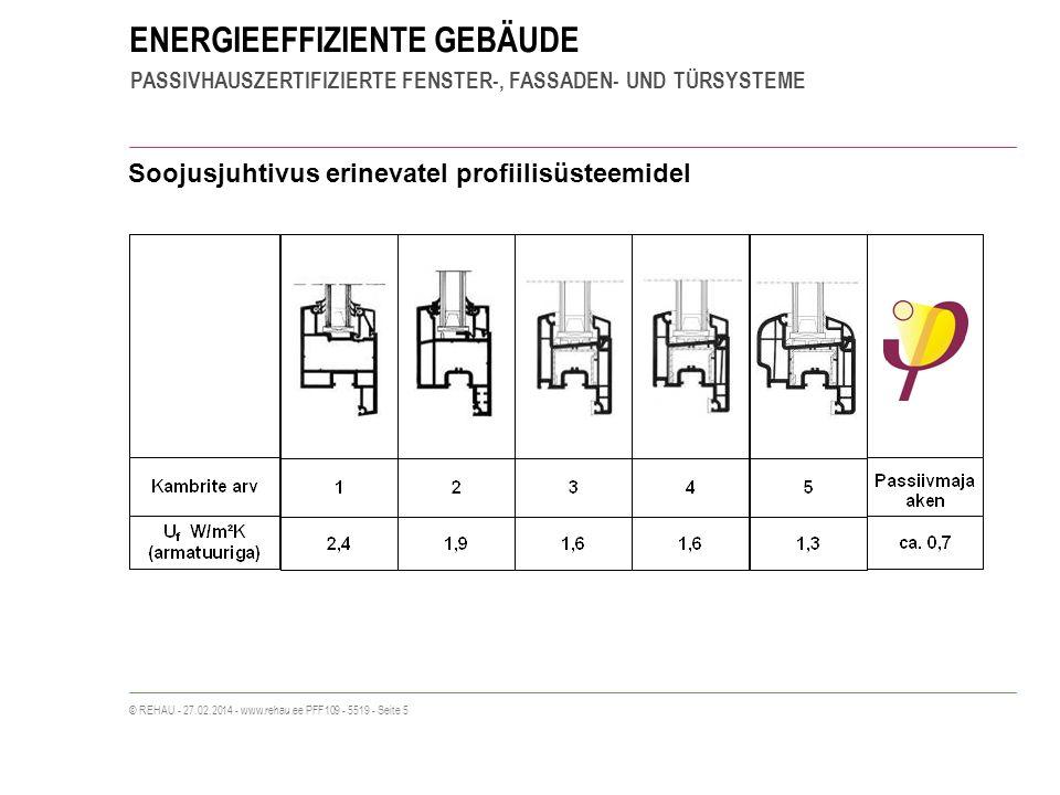 ENERGIEEFFIZIENTE GEBÄUDE PASSIVHAUSZERTIFIZIERTE FENSTER-, FASSADEN- UND TÜRSYSTEME © REHAU - 27.02.2014 - www.rehau.ee PFF109 - 5519 - Seite 5 Soojusjuhtivus erinevatel profiilisüsteemidel