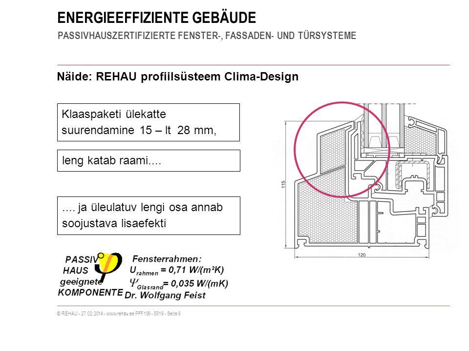 ENERGIEEFFIZIENTE GEBÄUDE PASSIVHAUSZERTIFIZIERTE FENSTER-, FASSADEN- UND TÜRSYSTEME © REHAU - 27.02.2014 - www.rehau.ee PFF109 - 5519 - Seite 9 Näide: REHAU profiilsüsteem Clima-Design Klaaspaketi ülekatte suurendamine 15 – lt 28 mm, leng katab raami........