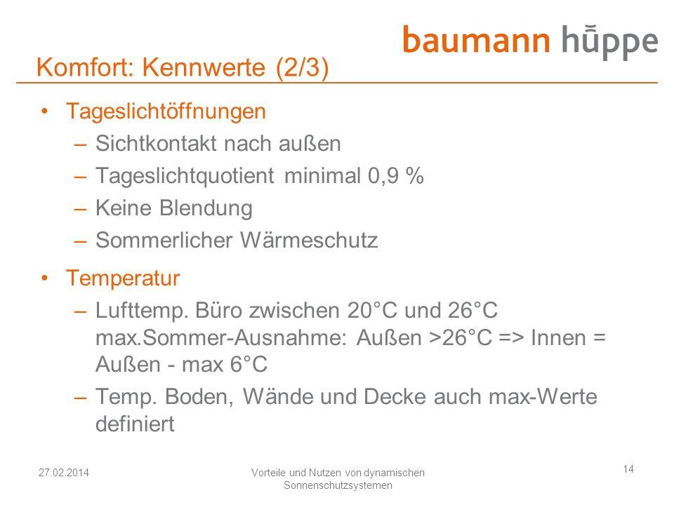 27.02.2014Vorteile und Nutzen von dynamischen Sonnenschutzsystemen 14 Komfort: Kennwerte (2/3) Tageslichtöffnungen –Sichtkontakt nach außen –Tageslich