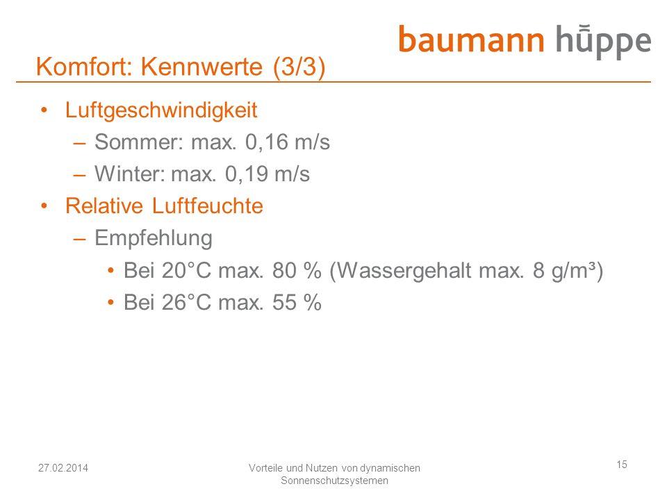 27.02.2014Vorteile und Nutzen von dynamischen Sonnenschutzsystemen 15 Komfort: Kennwerte (3/3) Luftgeschwindigkeit –Sommer: max. 0,16 m/s –Winter: max