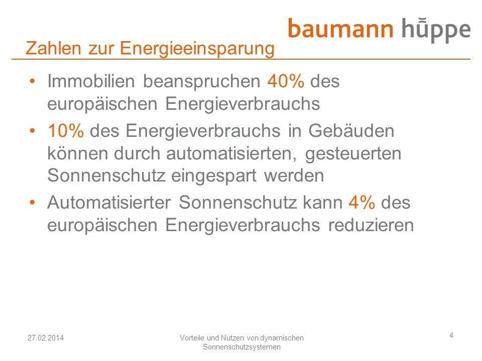 27.02.2014Vorteile und Nutzen von dynamischen Sonnenschutzsystemen 4 Zahlen zur Energieeinsparung Immobilien beanspruchen 40% des europäischen Energie