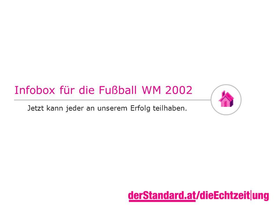Infobox für die Fußball WM 2002 Jetzt kann jeder an unserem Erfolg teilhaben.