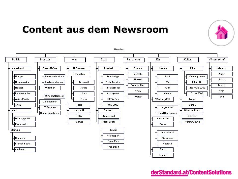 Content aus dem Newsroom