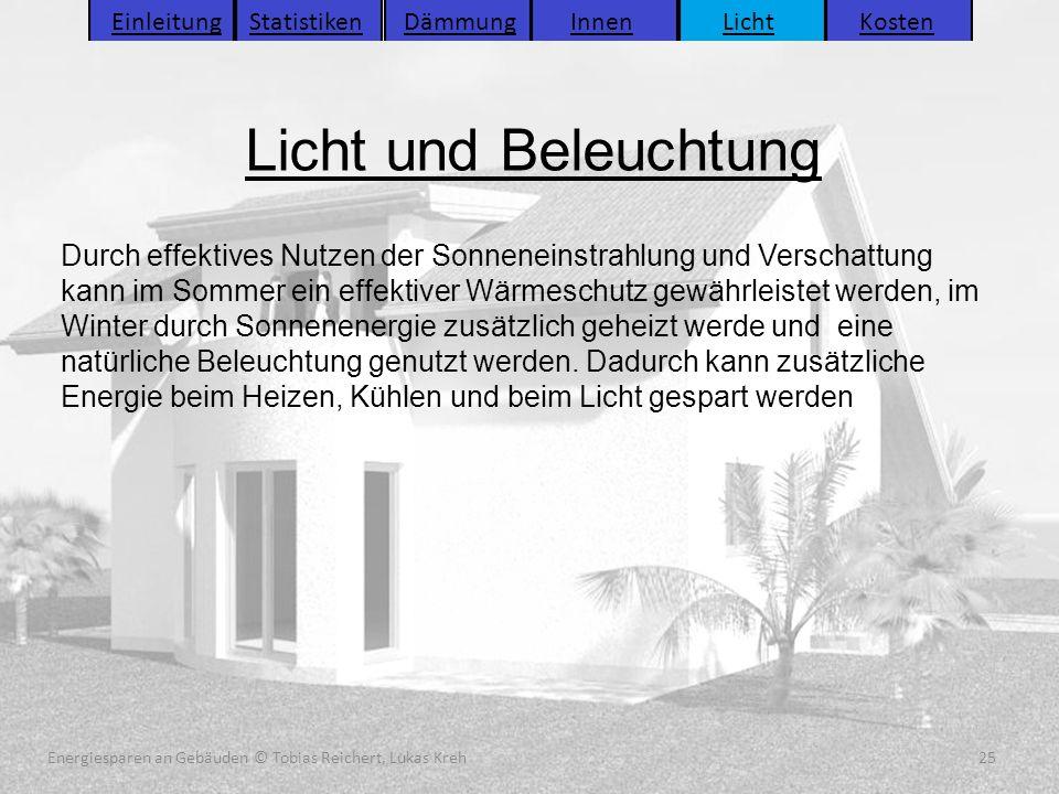 Energiesparen an Gebäuden (C) Tobias Reichert, Lukas Kreh 25 Licht und Beleuchtung 25Energiesparen an Gebäuden © Tobias Reichert, Lukas Kreh Durch eff