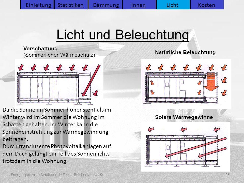 Energiesparen an Gebäuden (C) Tobias Reichert, Lukas Kreh 26 Licht und Beleuchtung 26Energiesparen an Gebäuden © Tobias Reichert, Lukas Kreh Einleitun