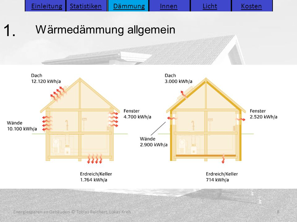 Energiesparen an Gebäuden (C) Tobias Reichert, Lukas Kreh 8 1. 8Energiesparen an Gebäuden © Tobias Reichert, Lukas Kreh Wärmedämmung allgemein Einleit