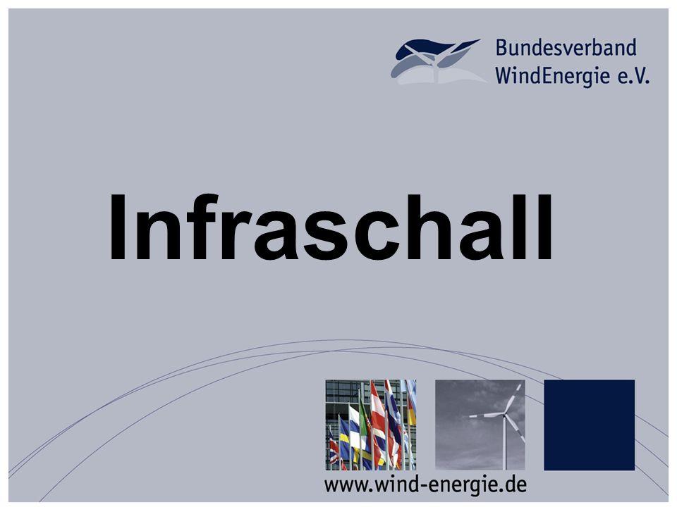 Infraschall
