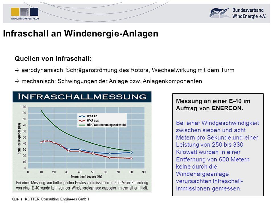 Quellen von Infraschall: aerodynamisch: Schräganströmung des Rotors, Wechselwirkung mit dem Turm mechanisch: Schwingungen der Anlage bzw. Anlagenkompo
